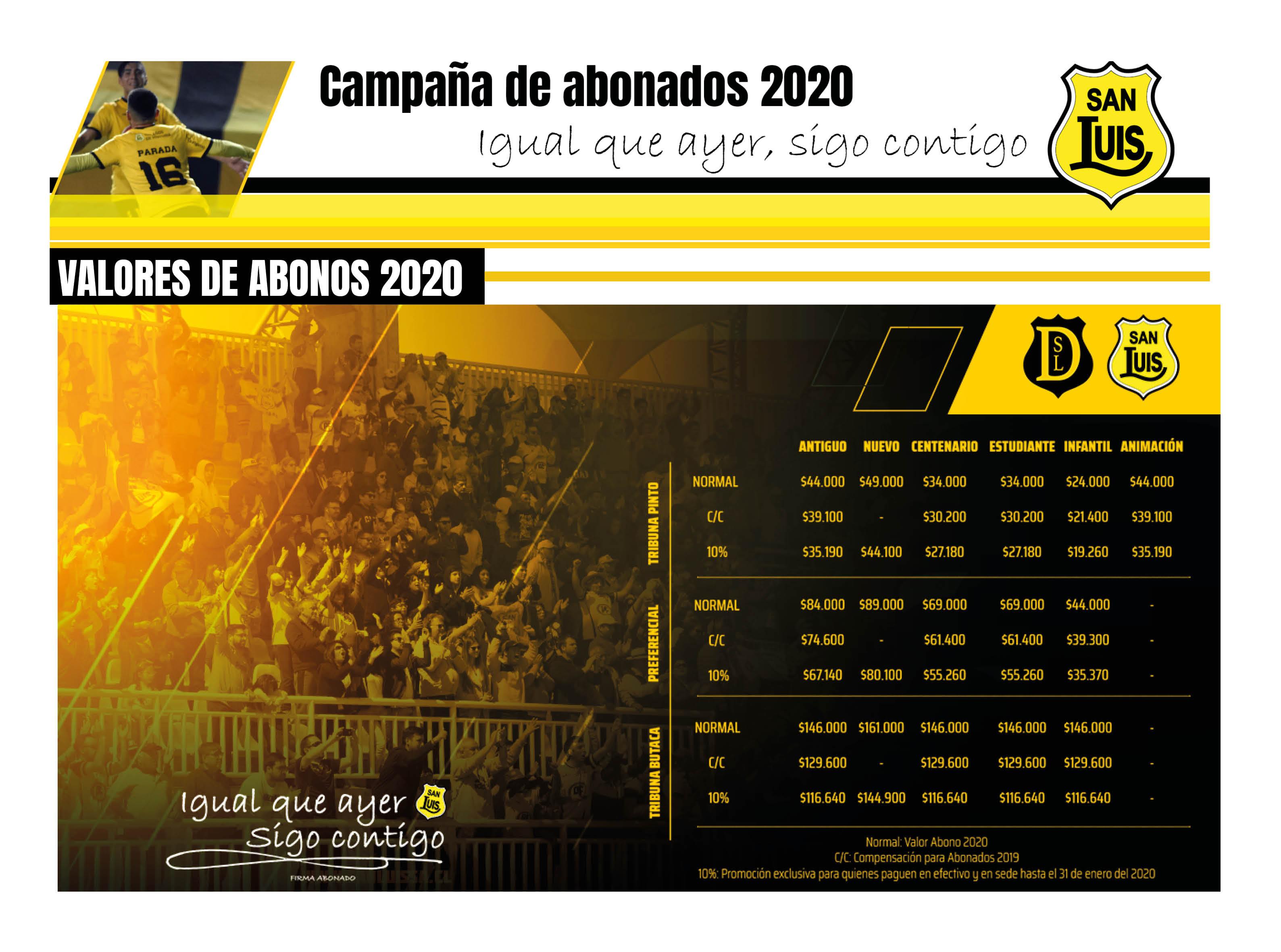 ABONOS 20202