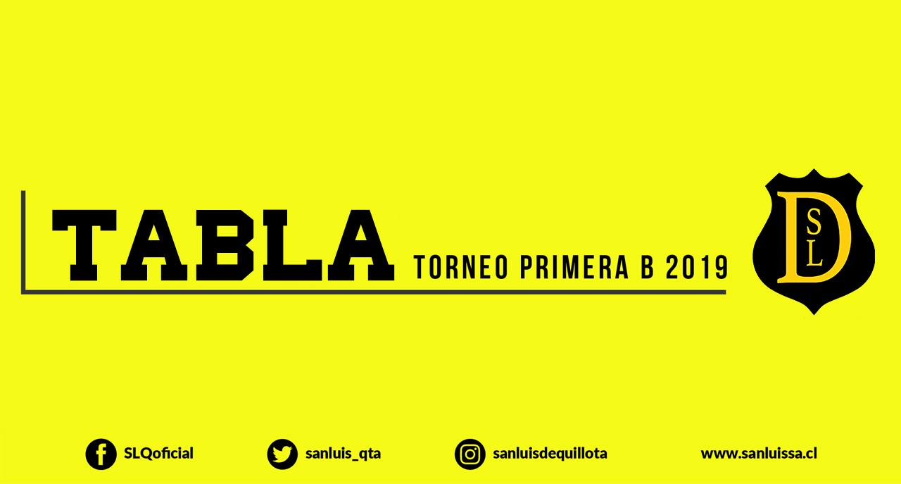 PORTADA TABLA PRIMERA B 2019