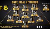 11 HISTORICO FINAL