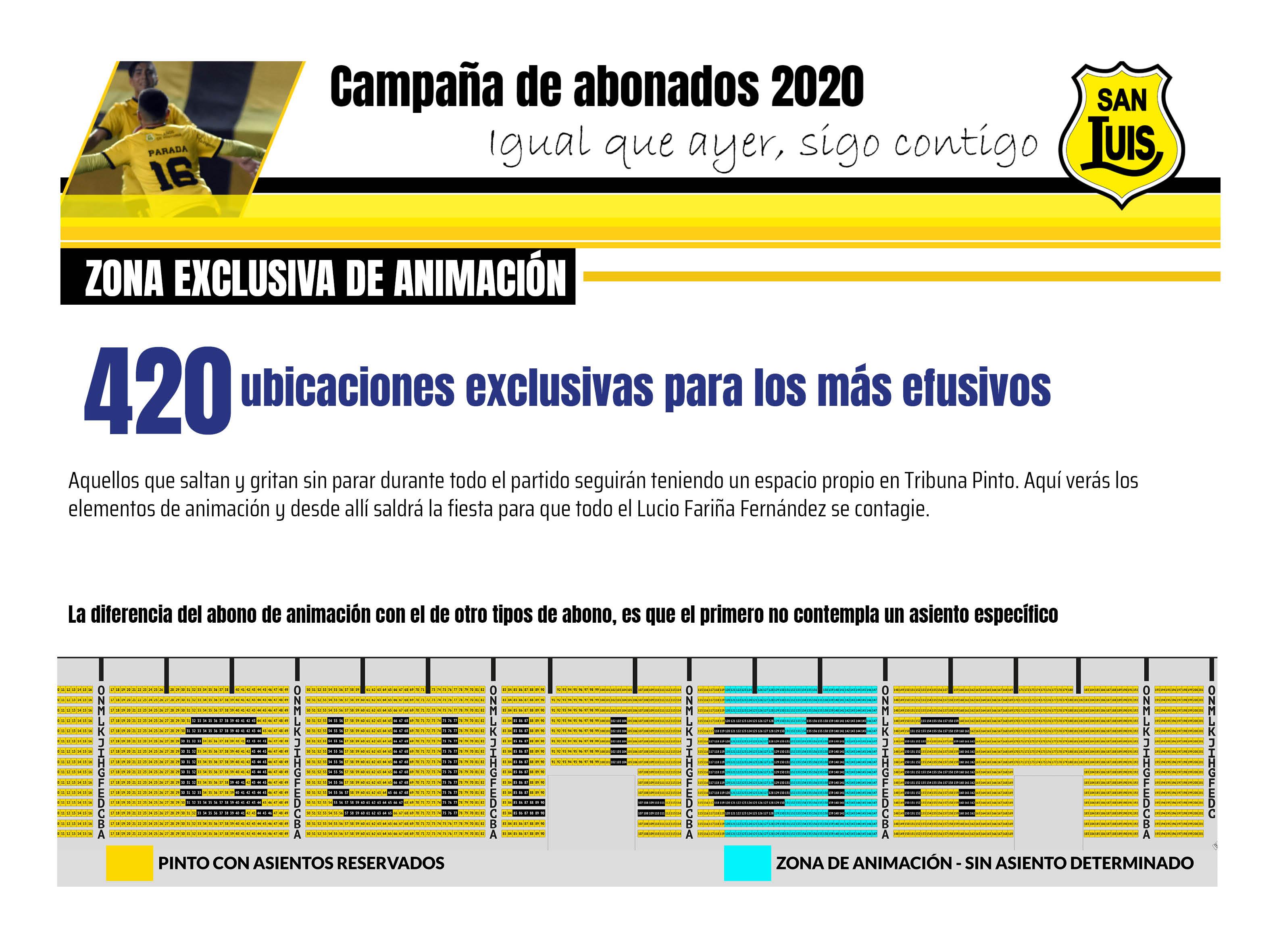 ABONOS 20205